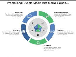 Promotional Events Media Kits Media Liaison Environment Control
