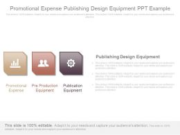 Promotional Expense Publishing Design Equipment Ppt Example