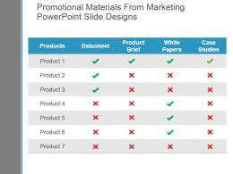 Promotional Materials From Marketing Powerpoint Slide Designs