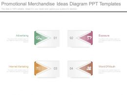 Promotional Merchandise Ideas Diagram Ppt Templates