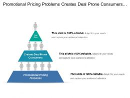 Promotional Pricing Problems Creates Deal Prone Consumers Human Capital