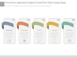 Promotions Application Diagram Powerpoint Slide Design Ideas