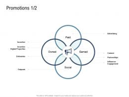 Promotions Go To Market Product Strategy Ppt Themes