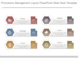 Promotions Management Layout Powerpoint Slide Deck Template