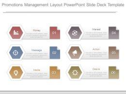 promotions_management_layout_powerpoint_slide_deck_template_Slide01