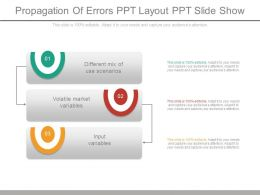 Propagation Of Errors Ppt Layout Ppt Slide Show
