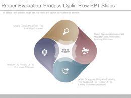 proper evaluation process cyclic flow ppt slides