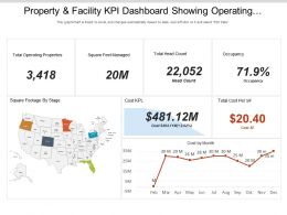 Property And Facility Kpi Dashboard Showing Operating Properties Headcount And Occupancy