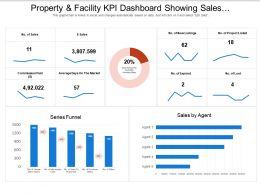 Property And Facility Kpi Dashboard Showing Sales And Properties Listed