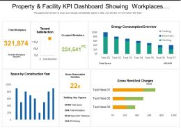 Property And Facility Kpi Dashboard Showing Workplaces And Energy Consumption