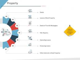 Property Business Purchase Due Diligence Ppt Diagrams