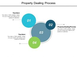Property Dealing Process Ppt Powerpoint Presentation Layouts Inspiration Cpb