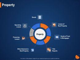 Property Deeds Of Trust Ppt Powerpoint Presentation Inspiration Slideshow