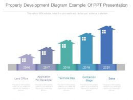Property Development Diagram Example Of Ppt Presentation