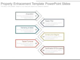 Property Enhancement Template Powerpoint Slides