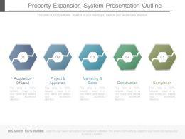 Property Expansion System Presentation Outline
