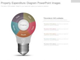 Property Expenditure Diagram Powerpoint Images