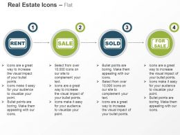 Property For Rent Sale Sold Ppt Icons Graphics