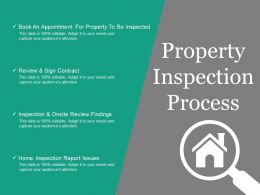 Property Inspection Process Ppt Slide