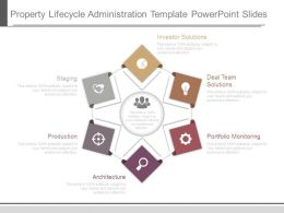 Property Lifecycle Administration Template Powerpoint Slides