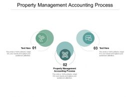 Property Management Accounting Process Ppt Powerpoint Presentation Slides Demonstration Cpb