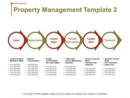 Property Management Application Ppt Powerpoint Presentation File Portfolio