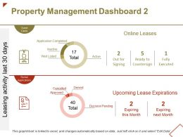 Property Management Dashboard Ppt Powerpoint Presentation File Slides