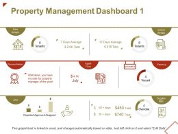 Property Management Dashboard Reconciliation Ppt Powerpoint Presentation File Show