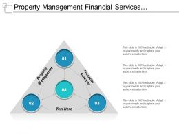 Property Management Financial Services Business Management Resource Small Business Cpb