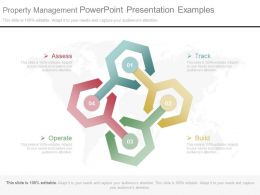 Property Management Powerpoint Presentation Examples