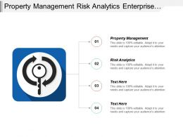 Property Management Risk Analytics Enterprise Leadership Portfolio Management Analytics Cpb