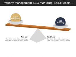 Property Management Seo Marketing Social Media Analytics Marketing