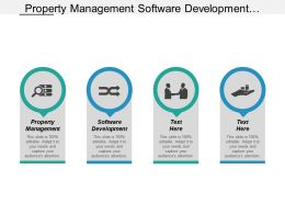 Property Management Software Development Business Opportunity Project Management Cpb