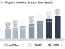 Property Marketing Strategy Sales Specific Strategies Increase Customers Cpb