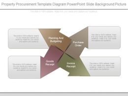 Property Procurement Template Diagram Powerpoint Slide Background Picture