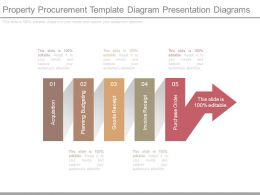 Property Procurement Template Diagram Presentation Diagrams