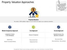 Property Valuation Approaches Commercial Real Estate Property Management Ppt Brochure