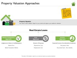 Property Valuation Approaches Judgement Ppt Powerpoint Presentation Visual Aids