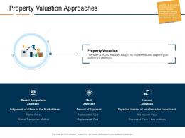 Property Valuation Approaches Real Estate Industry In Us Ppt Powerpoint Layouts Clipart Images