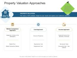 Property Valuation Approaches Real Estate Management And Development Ppt Information