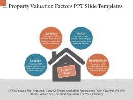 Property Valuation Factors Ppt Slide Templates