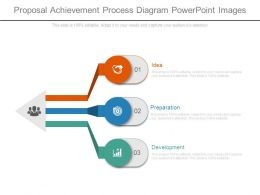 Proposal Achievement Process Diagram Powerpoint Images