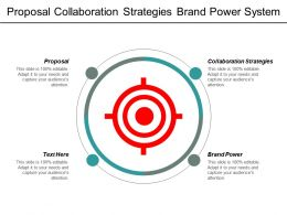 Proposal Collaboration Strategies Brand Power System Implementation Change Cpb