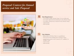 Proposal Context For Annual Service And Sale Proposal Ppt Powerpoint Presentation Pictures