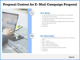 Proposal Context For E Mail Campaign Proposal Ppt Powerpoint Presentation Ideas
