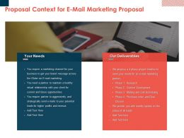 Proposal Context For E Mail Marketing Proposal Ppt Powerpoint Example
