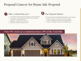 Proposal Context For House Sale Proposal Ppt Powerpoint Presentation Visual Aids Portfolio