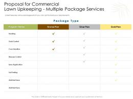 Proposal For Commercial Lawn Upkeeping Multiple Package Services Ppt Powerpoint Example