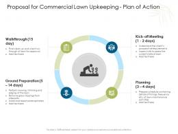 Proposal For Commercial Lawn Upkeeping Plan Of Action Ppt Powerpoint Presentation Styles