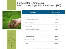 Proposal For Commercial Lawn Upkeeping Your Investment Aeration Ppt Powerpoint Professional